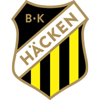 BK Häcken club logo