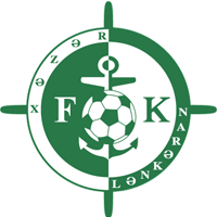 Xəzər Lənkəran FK clublogo
