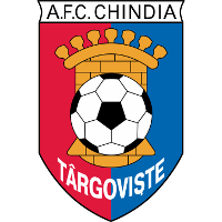 Chindia clublogo