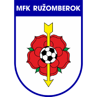 MFK Ružomberok logo