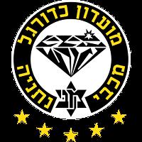 Mac Netanya clublogo