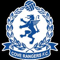 Cove Rangers FC logo