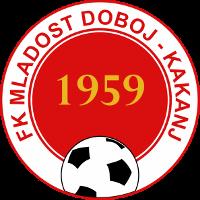 FK Mladost Doboj-Kakanj logo