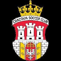 Cracovia SC clublogo