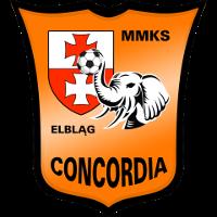 MMKS Concordia Elbląg logo