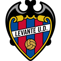 Logo of Levante