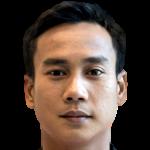 Thammarat Wanmanee Profile Photo
