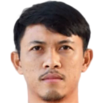 Akarawin Sawasdee profile photo
