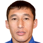 Robbim Hasanov profile photo