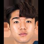 Kim Daewon Profile Photo