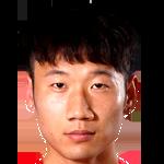 Rong Hao profile photo