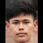 Ninthoinganba Meetei Profile Photo