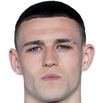 Profile photo of Phil Foden