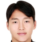 Yun Jutae profile photo