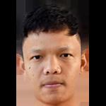Suriya Singmui profile photo
