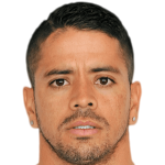 Luis Ibáñez profile photo