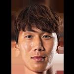 Song Juhun profile photo