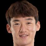 Kim Minwoo profile photo