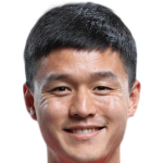 Profile photo of Ju Sejong