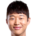 Lim Chaimin Profile Photo