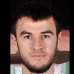 Rizvan Utsiev profile photo
