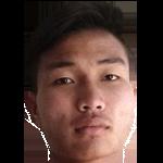 Hmingthanmawia Profile Photo
