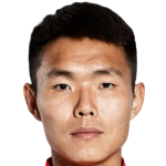 Wang Shangyuan profile photo