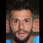 Daniel Fernandes  profile photo