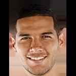 Antonio de Jesús López profile photo