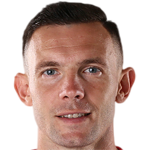 Maksim Malakhovskiy profile photo