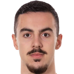Luka Petrovic profile photo