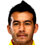 Luis Cardozo profile photo