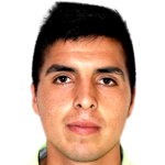 Leonel López profile photo