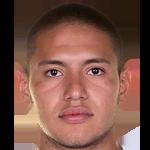 Bryan Mendoza  profile photo