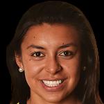 Yoreli Rincón profile photo