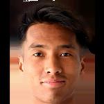 Emanuel Lalchhanchhuaha profile photo