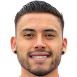 David Ramírez Profile Photo