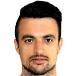 Dušan Savic Profile Photo