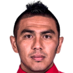 Anzur Ismailov profile photo