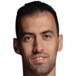 Profile photo of Sergio Busquets