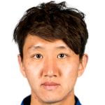 Gao Di profile photo