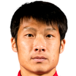 Gu Cao profile photo