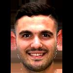 Georgios Christodoulou profile photo