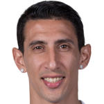 Ángel di María profile photo